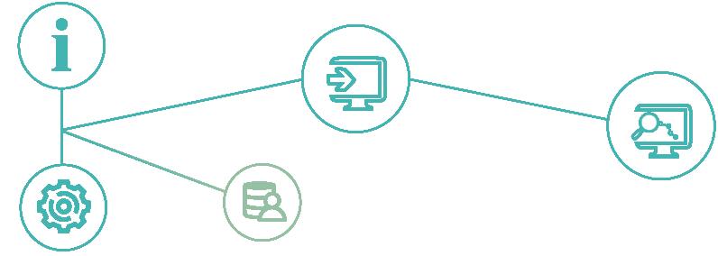 domicocloud step 2 visual